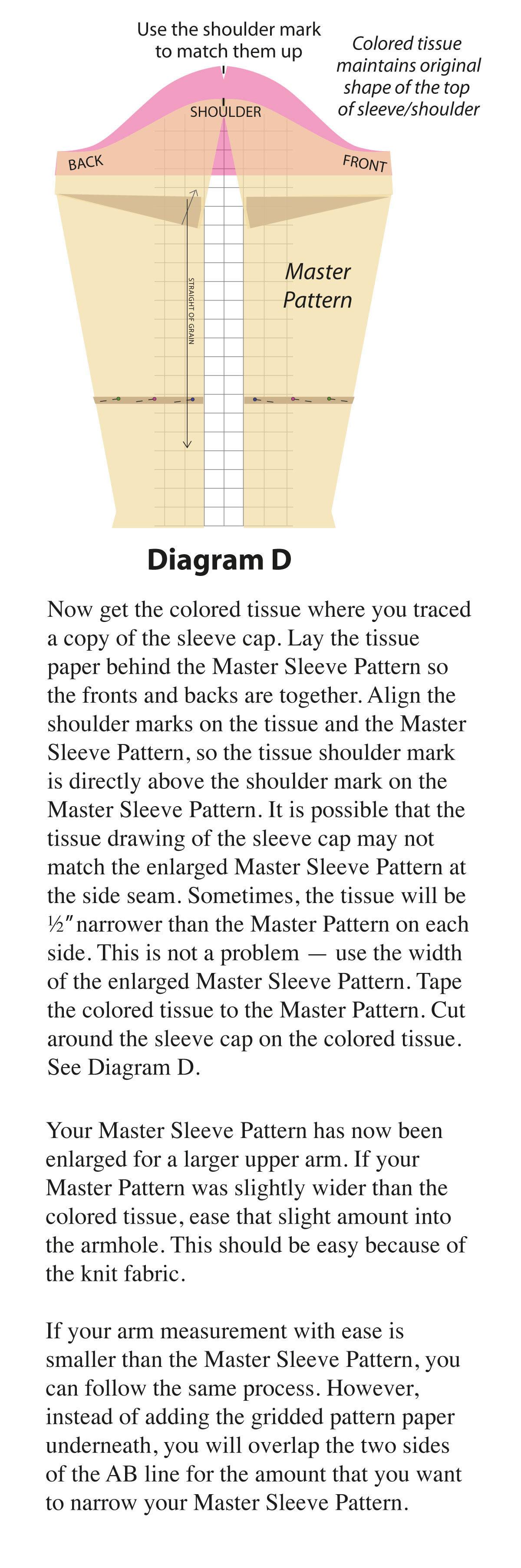 3346807c16 Enlarge the Sleeves – SewkeysE